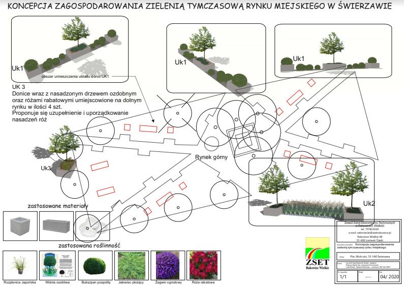 koncepcja zagospodarowania zielenią tymczasową rynku miejskiego w Świerzawie